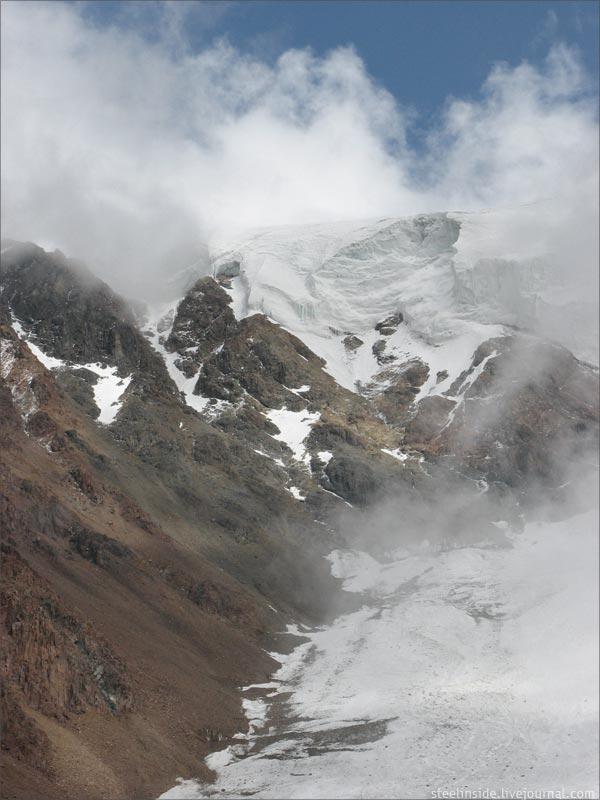 Перевал Суровый
