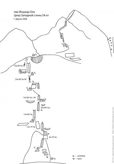 Схема маршрута Дурова на Йошкар-Олу