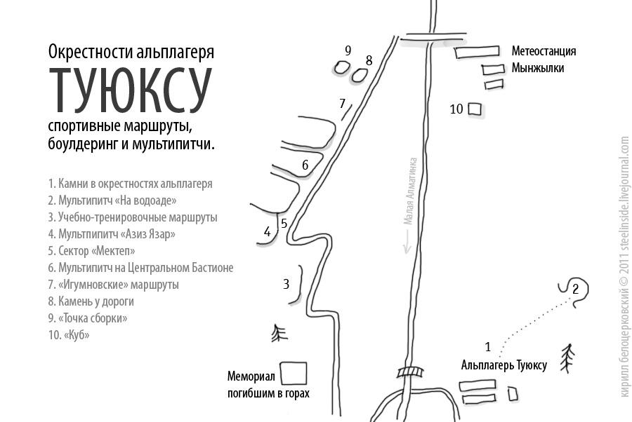 Карта скальных секторов в Туюк-Су