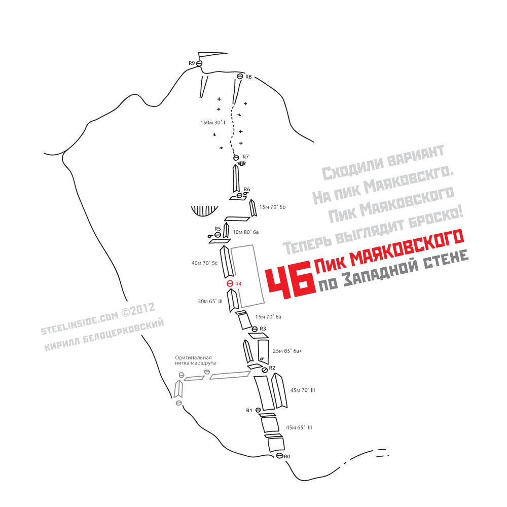 Схема маршрута по Западной стене пика Маяковского