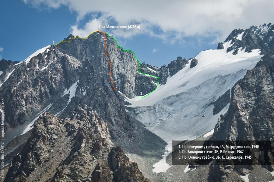 Нитки альпинистских маршрутов на пик Маяковскго