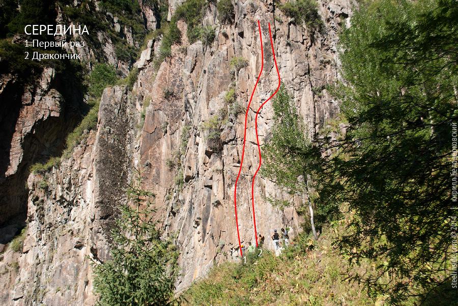 Бутаковка, скалы