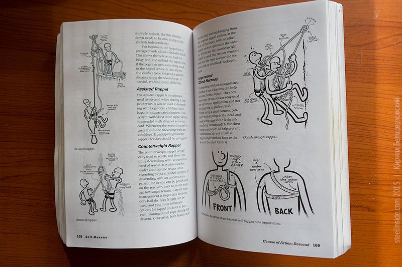 Иллюстрации из книги Self Rescue