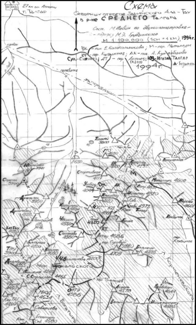 Схема М. С. Левина