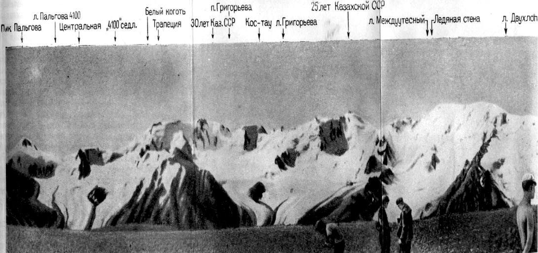 Панорама верховий Иссыка