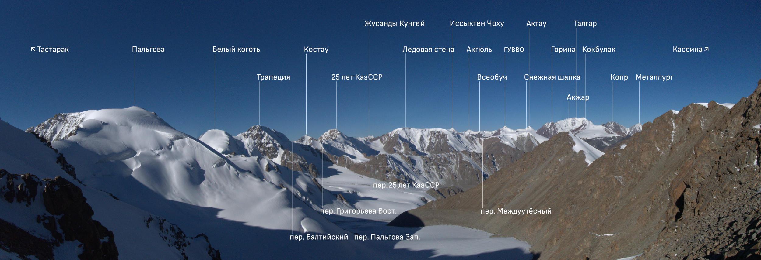 Панорама с подписанными вершинами и перевалами. Вид на запад с пер. Пальгова