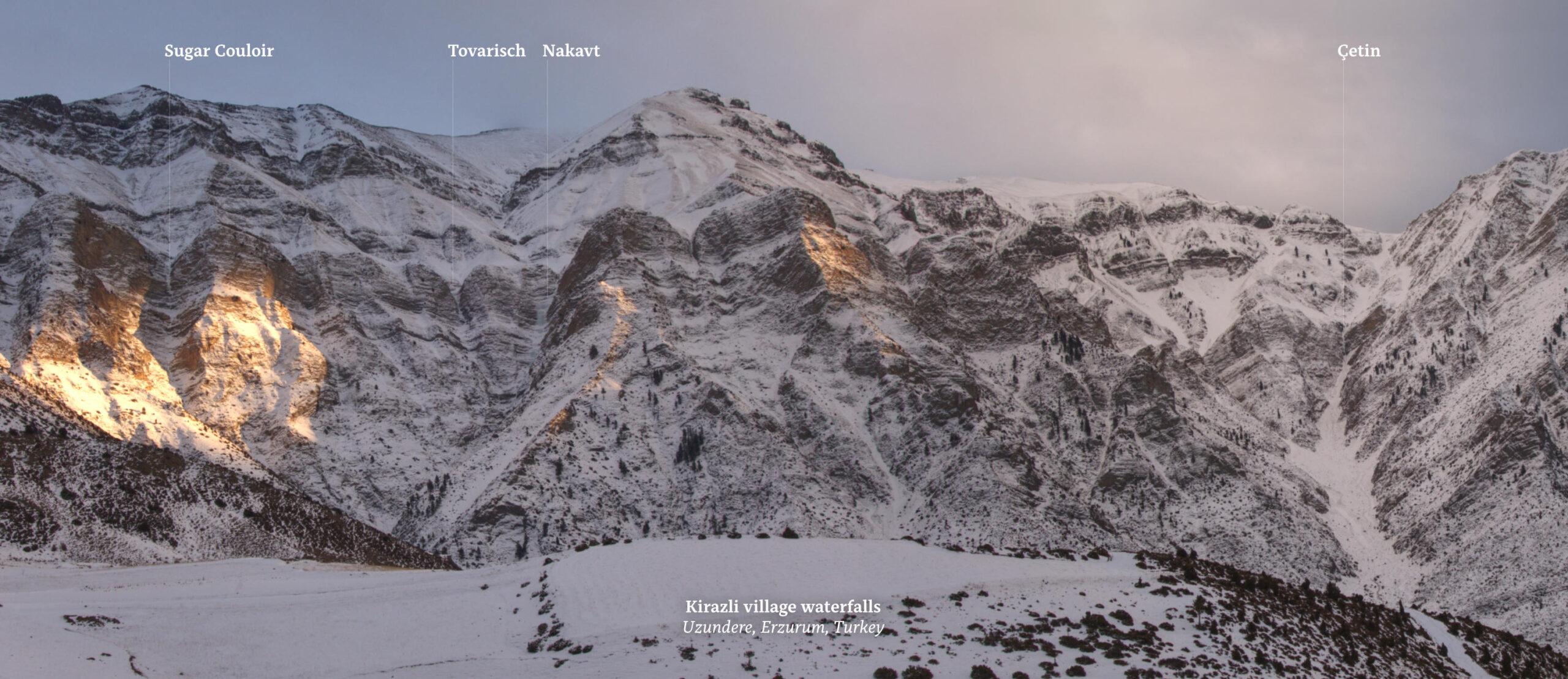 Маршруты на склонах Гюлю Тепе над деревней Кыразлы