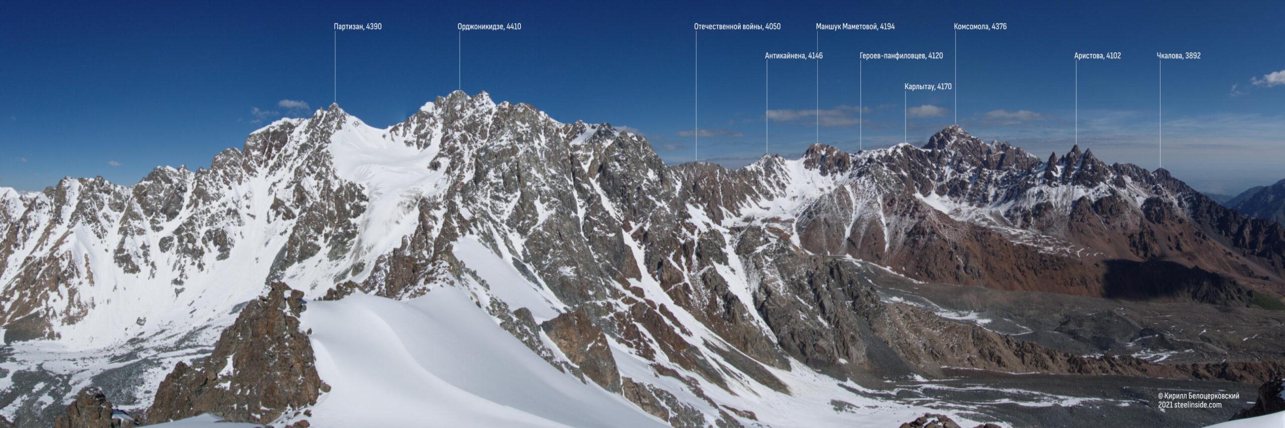 Панорама восточных и южных склонов района Туюк-Су